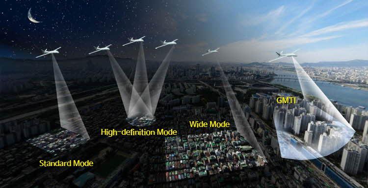 Electronic Optics Imaging Radar Gt Intelligence